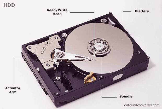 Hard Disk Drive Component Diagram